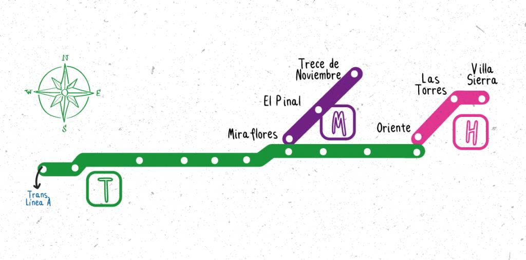 Línea T M Y H del sistema metro