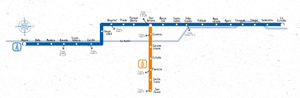 Linea A Metro de Medellín